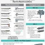 Compact Guns Extensions