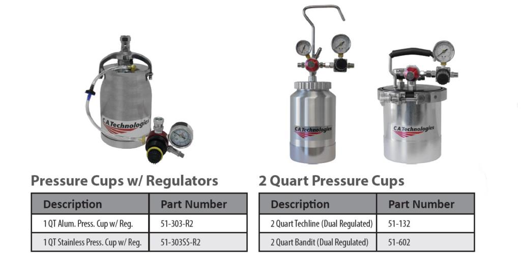 Pressure cups